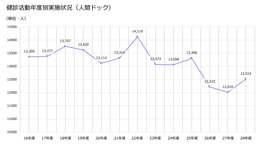 graph1_2017
