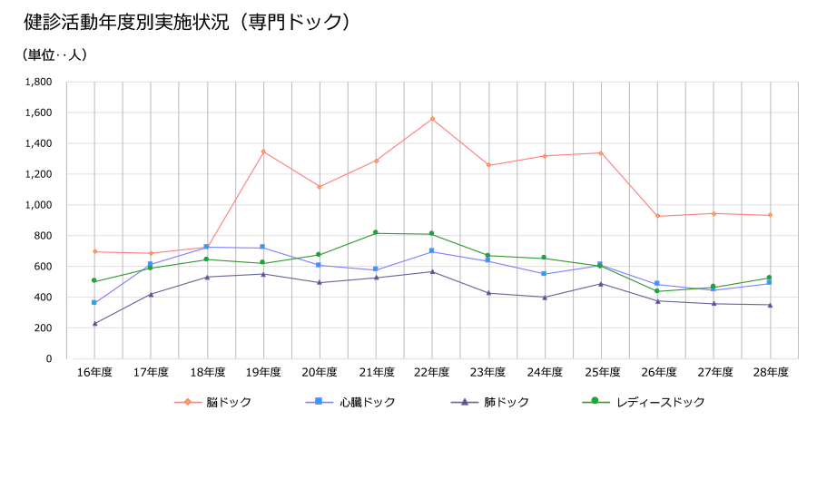 graph2_2017