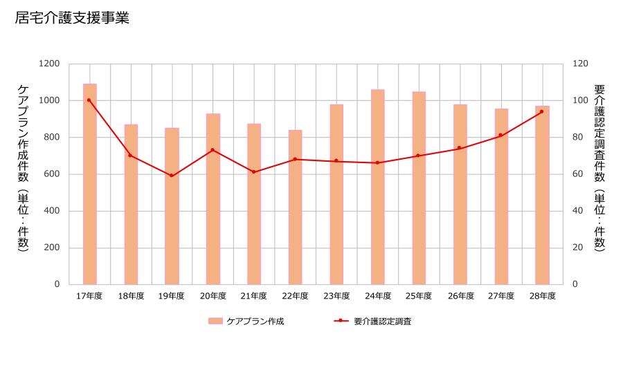 graph4_2017